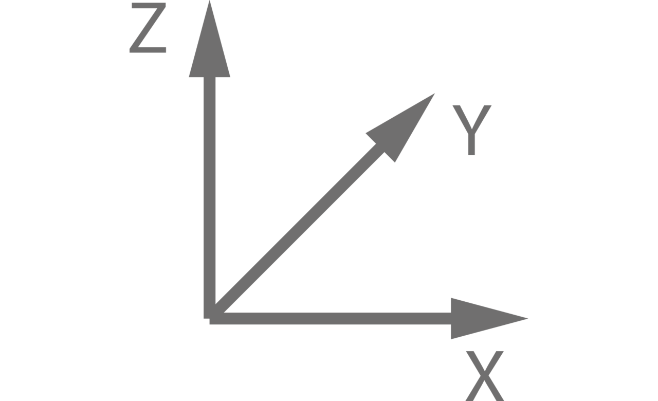 icon Travel length (X x Y x Z)